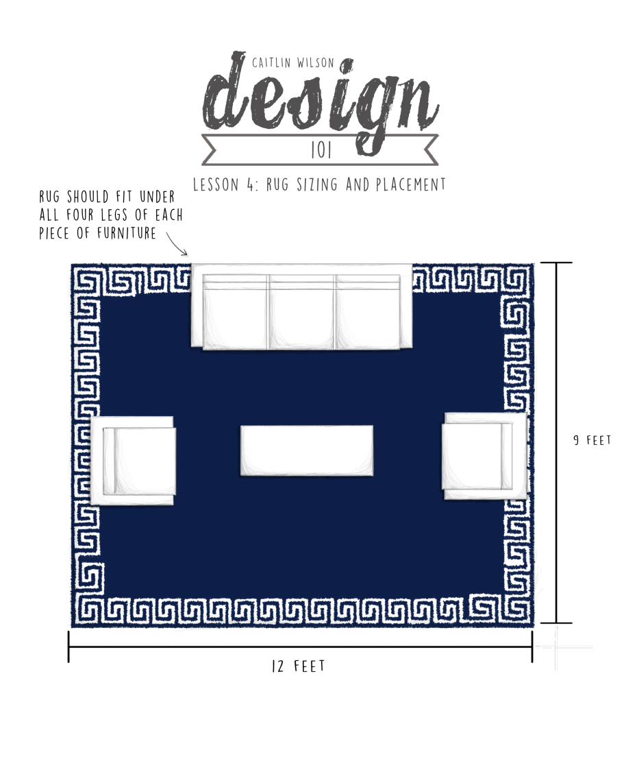 Floating Rug Layout